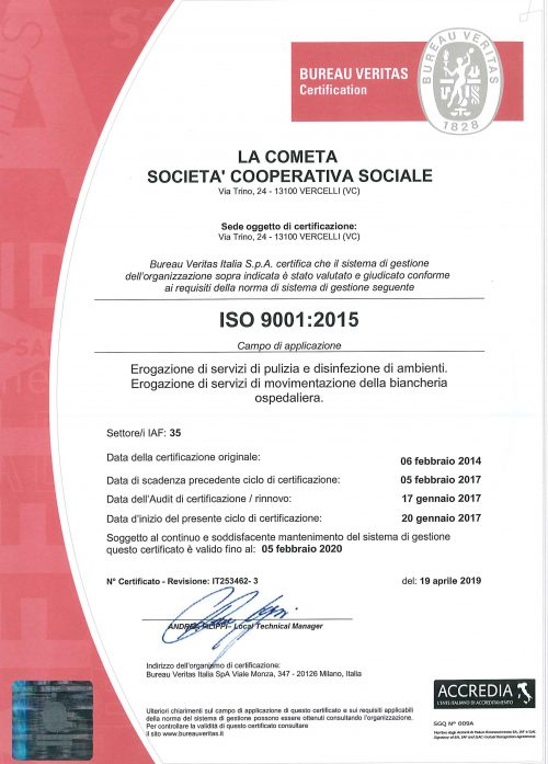 ISO 2019